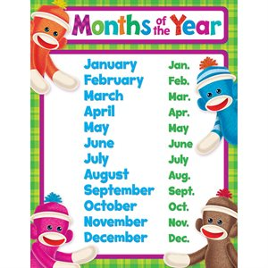 CHART, MONTHS OF THE YEAR SOCK MONKEY