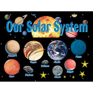 SOLAR SYSTEM BULLENTIN BOARD DISPLAY SET